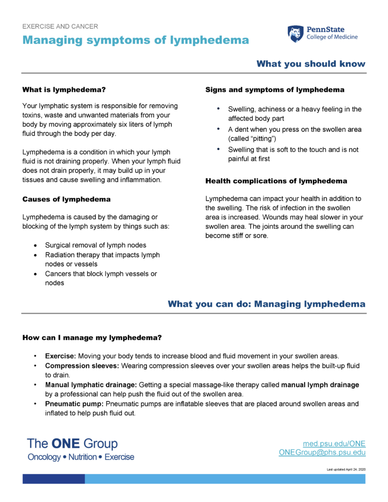 The managing symptoms of lymphedema guide from The ONE Group includes the information on this page, formatted for print.